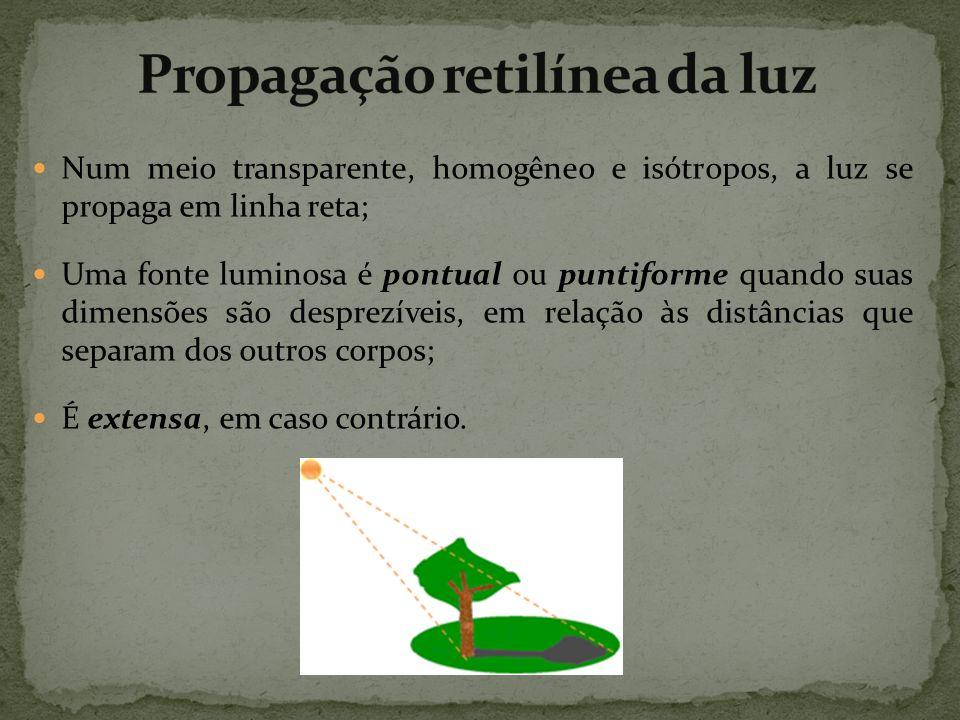 Num meio transparente, homogêneo e isótropos, a luz se propaga em linha reta; Uma fonte luminosa é pontual ou puntiforme quando suas dimensões são des
