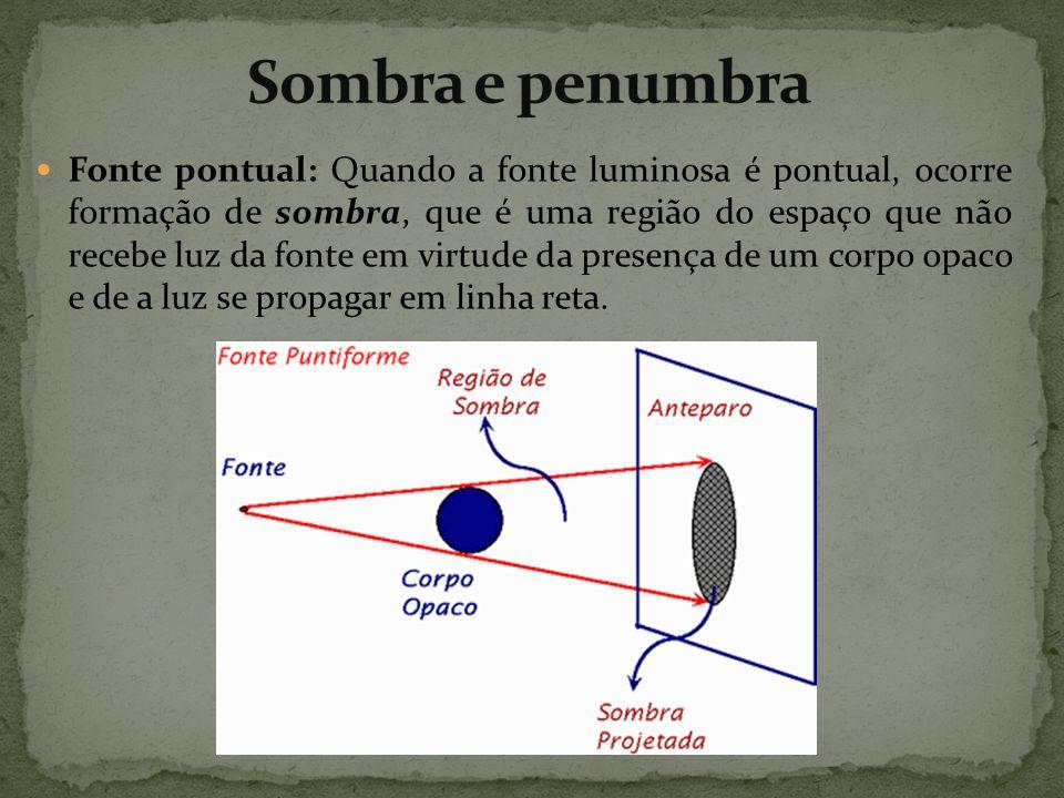 Fonte pontual: Quando a fonte luminosa é pontual, ocorre formação de sombra, que é uma região do espaço que não recebe luz da fonte em virtude da presença de um corpo opaco e de a luz se propagar em linha reta.