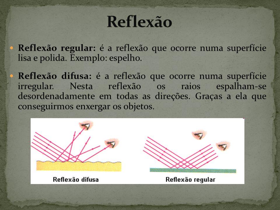 Reflexão regular: é a reflexão que ocorre numa superfície lisa e polida.