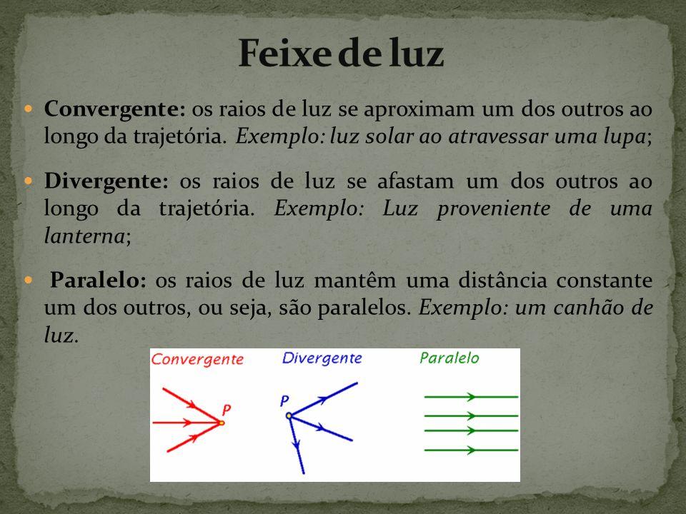 Convergente: os raios de luz se aproximam um dos outros ao longo da trajetória. Exemplo: luz solar ao atravessar uma lupa; Divergente: os raios de luz