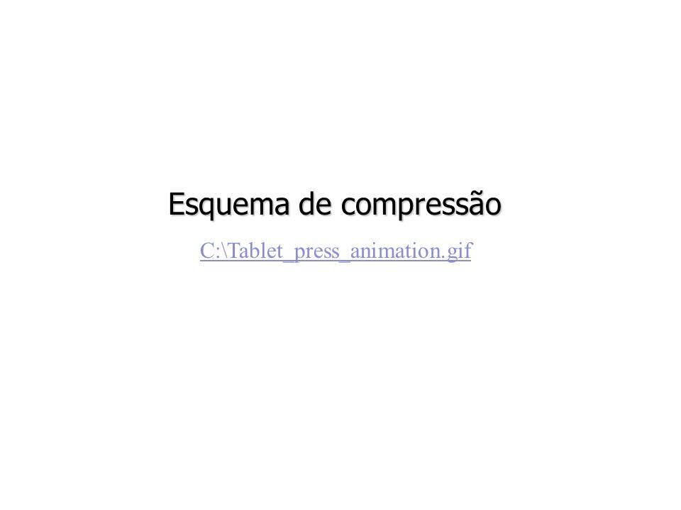 Esquema de compressão C:\Tablet_press_animation.gif
