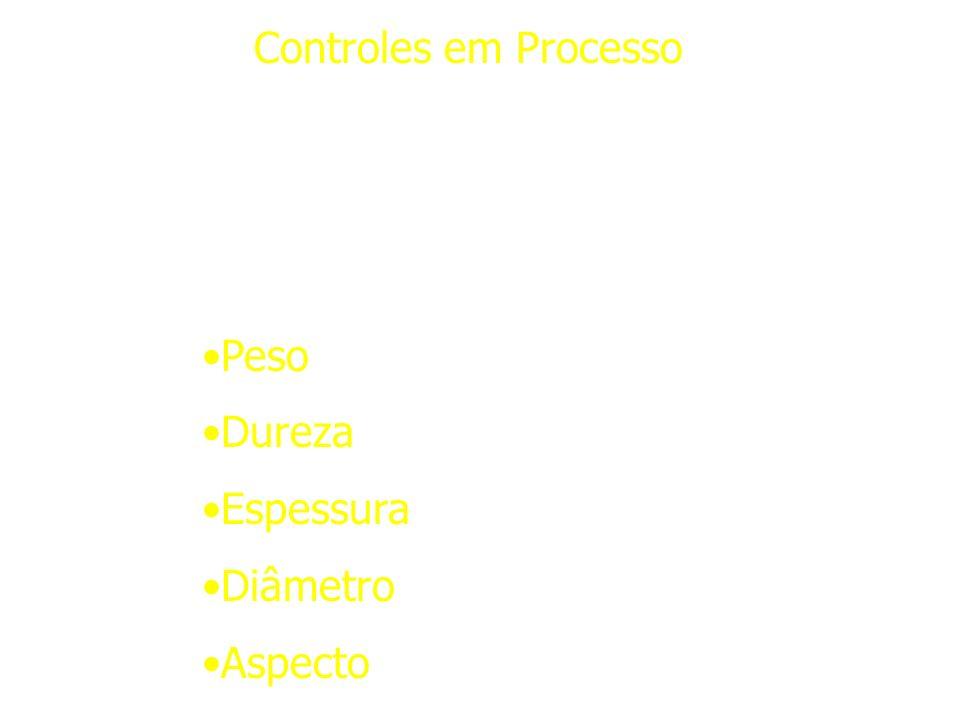 Controles em Processo Peso Dureza Espessura Diâmetro Aspecto