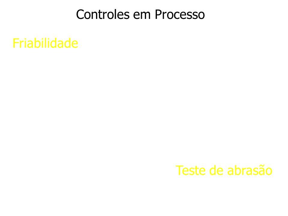 Controles em Processo Friabilidade Teste de abrasão