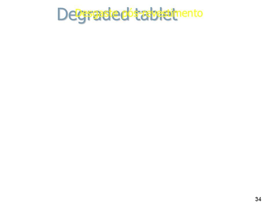 34 Degraded tablet Desgaste pós-revestimento