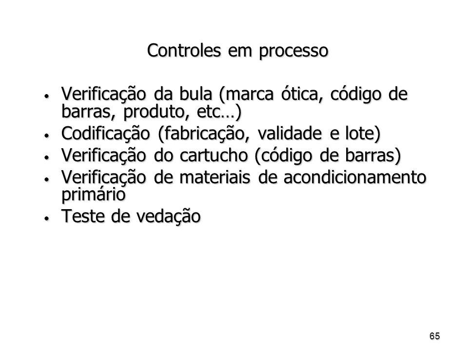 65 Controles em processo Verificação da bula (marca ótica, código de barras, produto, etc…) Verificação da bula (marca ótica, código de barras, produto, etc…) Codificação (fabricação, validade e lote) Codificação (fabricação, validade e lote) Verificação do cartucho (código de barras) Verificação do cartucho (código de barras) Verificação de materiais de acondicionamento primário Verificação de materiais de acondicionamento primário Teste de vedação Teste de vedação