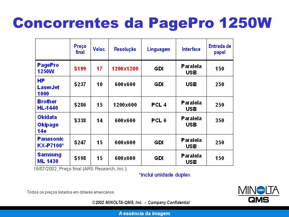 A essência da imagem ©2002 MINOLTA-QMS, Inc. - Company Confidential Todos os preços listados em dólares americanos Concorrentes da PagePro 1250W