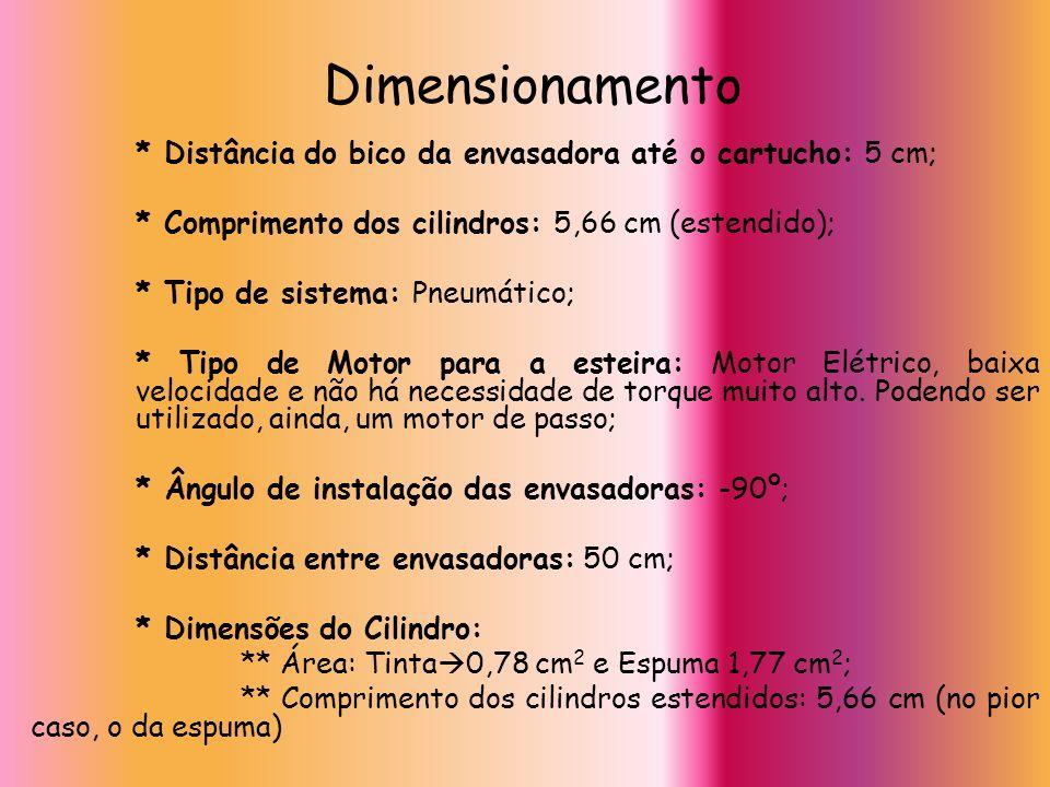 Dimensionamento * Distância do bico da envasadora até o cartucho: 5 cm; * Comprimento dos cilindros: 5,66 cm (estendido); * Tipo de sistema: Pneumátic