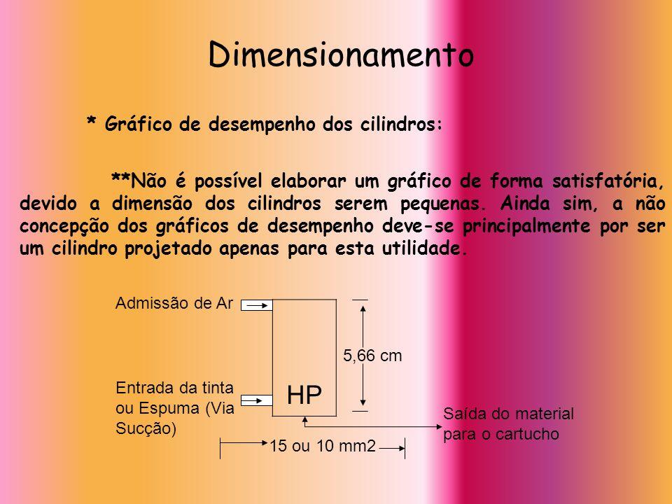 Dimensionamento * Gráfico de desempenho dos cilindros: **Não é possível elaborar um gráfico de forma satisfatória, devido a dimensão dos cilindros ser