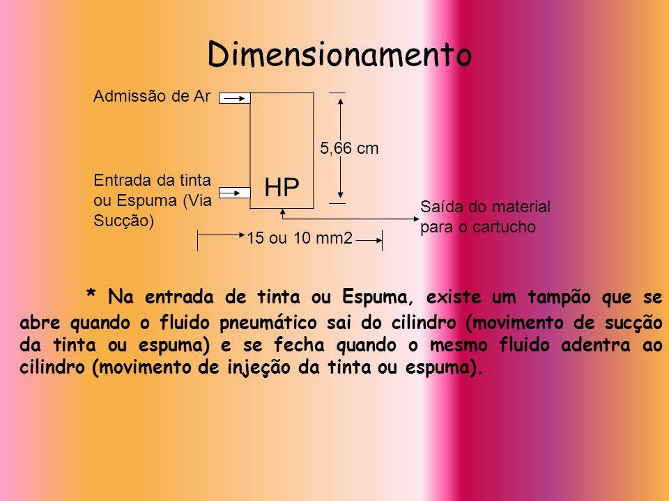 Dimensionamento * Na entrada de tinta ou Espuma, existe um tampão que se abre quando o fluido pneumático sai do cilindro (movimento de sucção da tinta