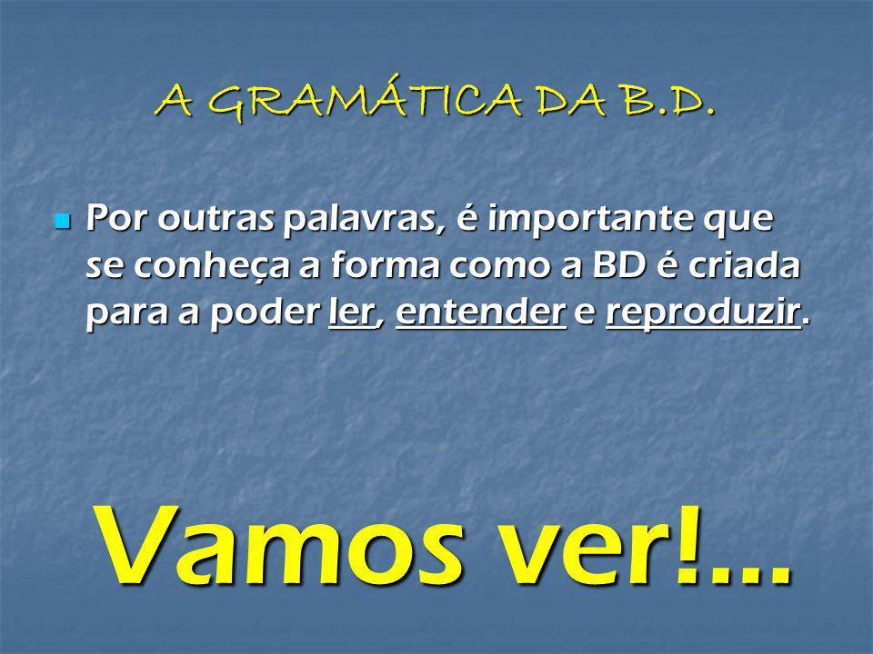 A GRAMÁTICA DA B.D. Por outras palavras, é importante que se conheça a forma como a BD é criada para a poder ler, entender e reproduzir. Por outras pa