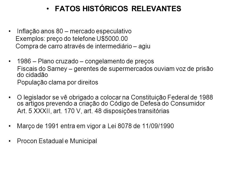 FATOS HISTÓRICOS RELEVANTES Inflação anos 80 – mercado especulativo Exemplos: preço do telefone U$5000.00 Compra de carro através de intermediário – a