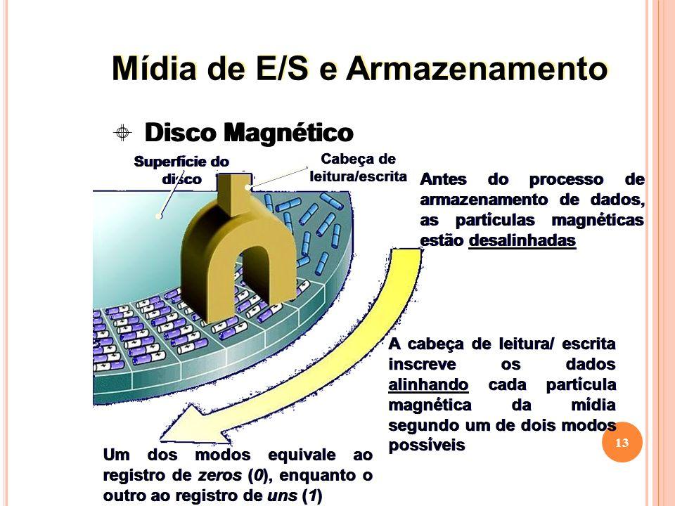 13 Disco Magnético Antes do processo de armazenamento de dados, as partículas magnéticas estão desalinhadas Superfície do disco Cabeça de leitura/escrita A cabeça de leitura/ escrita inscreve os dados alinhando cada partícula magnética da mídia segundo um de dois modos possíveis Um dos modos equivale ao registro de zeros (0), enquanto o outro ao registro de uns (1) Mídia de E/S e Armazenamento
