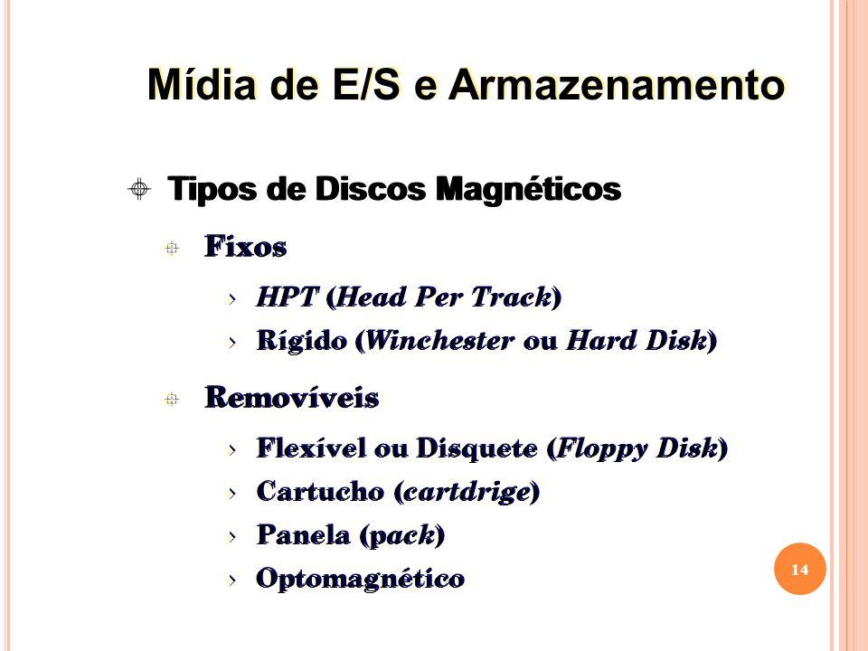 Fixos HPT ( Head Per Track ) Rígido ( Winchester ou Hard Disk ) Removíveis Flexível ou Disquete ( Floppy Disk ) Cartucho ( cartdrige ) Panela (p ack ) Optomagnético Fixos HPT ( Head Per Track ) Rígido ( Winchester ou Hard Disk ) Removíveis Flexível ou Disquete ( Floppy Disk ) Cartucho ( cartdrige ) Panela (p ack ) Optomagnético 14 Tipos de Discos Magnéticos Mídia de E/S e Armazenamento