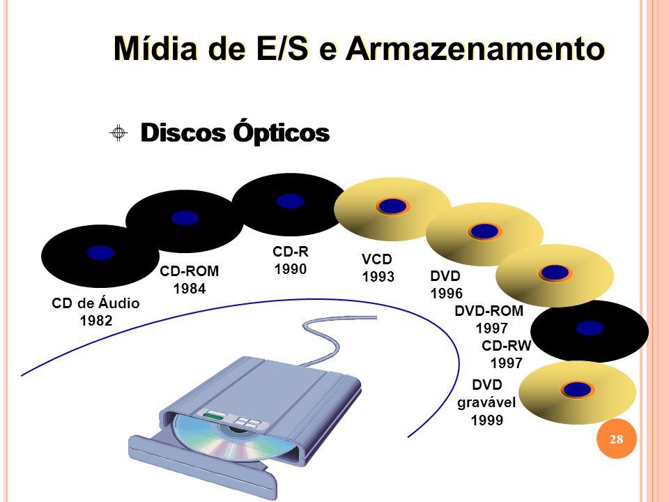 28 Discos Ópticos CD de Áudio 1982 VCD 1993 DVD 1996 DVD-ROM 1997 DVD gravável 1999 CD-ROM 1984 CD-R 1990 CD-RW 1997 Mídia de E/S e Armazenamento
