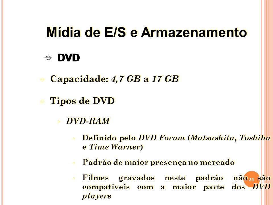 Capacidade: 4,7 GB a 17 GB Tipos de DVD DVD-RAM Definido pelo DVD Forum ( Matsushita, Toshiba e Time Warner ) Padrão de maior presença no mercado Filmes gravados neste padrão não são compatíveis com a maior parte dos DVD players Capacidade: 4,7 GB a 17 GB Tipos de DVD DVD-RAM Definido pelo DVD Forum ( Matsushita, Toshiba e Time Warner ) Padrão de maior presença no mercado Filmes gravados neste padrão não são compatíveis com a maior parte dos DVD players 31 DVD Mídia de E/S e Armazenamento