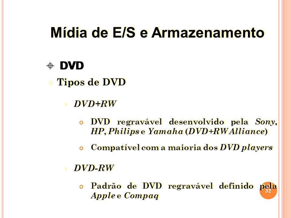 Tipos de DVD DVD+RW DVD regravável desenvolvido pela Sony, HP, Philips e Yamaha ( DVD+RW Alliance ) Compatível com a maioria dos DVD players DVD-RW Padrão de DVD regravável definido pela Apple e Compaq Tipos de DVD DVD+RW DVD regravável desenvolvido pela Sony, HP, Philips e Yamaha ( DVD+RW Alliance ) Compatível com a maioria dos DVD players DVD-RW Padrão de DVD regravável definido pela Apple e Compaq 32 DVD Mídia de E/S e Armazenamento