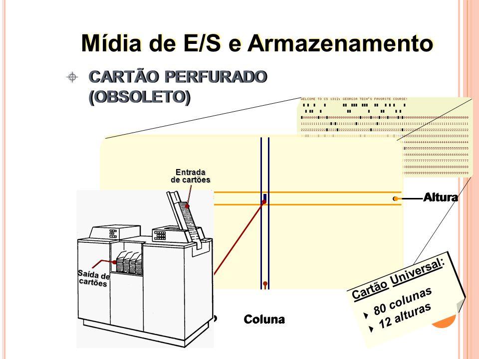 Rígido ou Winchester Capacidades típicas: 1 GB a 120 GB Custo: US$ 100 a 1000 Interno ou externo Rígido ou Winchester Capacidades típicas: 1 GB a 120 GB Custo: US$ 100 a 1000 Interno ou externo 16 Tipos Populares de Discos Magnéticos Cilindros Mecanism o de Acesso Mecanism o de Acesso Cabeças de Leitura/Gravação Cabeças de Leitura/Gravação Discos Trilha Braços de Acesso Braços de Acesso Mídia de E/S e Armazenamento