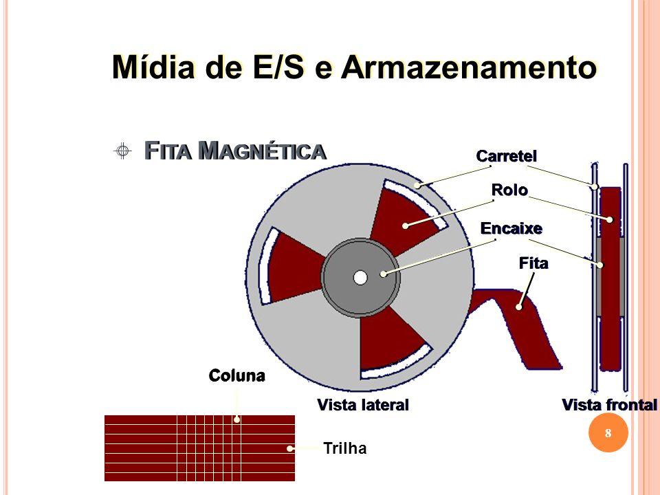 Características Físicas Atualmente a maioria é de 3½ de diâmetro e capacidade de armazenamento de 1,44 MB Uso Inserção no drive apropriado, na direção apropriada Manutenção do disco no drive enquanto estiver sendo acessado (indicador luminoso da unidade ATIVO) Características Físicas Atualmente a maioria é de 3½ de diâmetro e capacidade de armazenamento de 1,44 MB Uso Inserção no drive apropriado, na direção apropriada Manutenção do disco no drive enquanto estiver sendo acessado (indicador luminoso da unidade ATIVO) 19 Discos Flexíveis Mídia de E/S e Armazenamento
