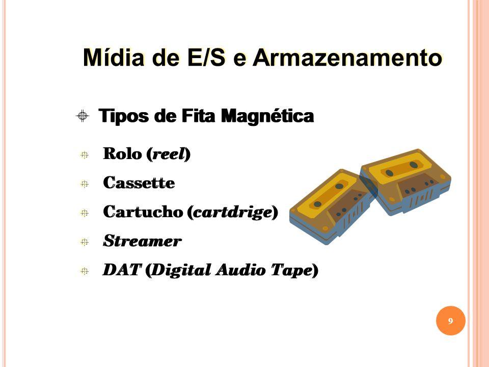 20 Zip disks Discos magnéticos lidos/escritos por unidades denominadas zip drives Capacidade (Custo): 100 MB (U$ 10.00), 250 MB (U$ 12.00) ou 750 MB (U$ 15.00) Zip disks Discos magnéticos lidos/escritos por unidades denominadas zip drives Capacidade (Custo): 100 MB (U$ 10.00), 250 MB (U$ 12.00) ou 750 MB (U$ 15.00) Discos Magnéticos Removíveis de Alta Capacidade Mídia de E/S e Armazenamento