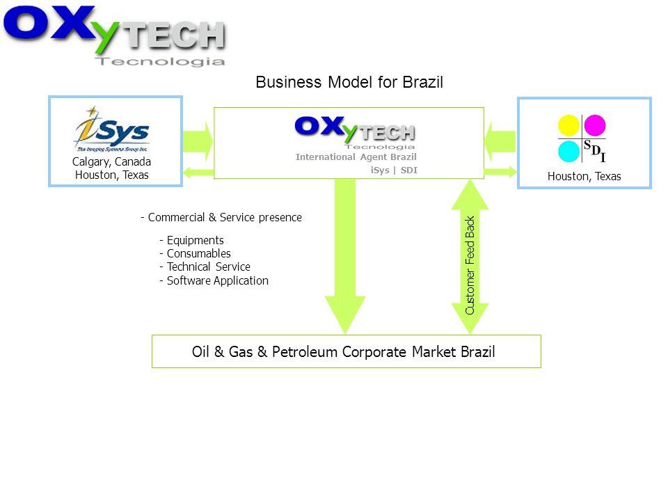 Business Model for Brazil International Agent Brazil iSys | SDI Oil & Gas & Petroleum Corporate Market Brazil Calgary, Canada Houston, Texas - Equipme