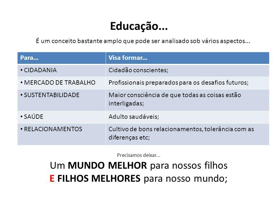 Educação... Precisamos deixar... Um MUNDO MELHOR para nossos filhos E FILHOS MELHORES para nosso mundo; Para...Visa formar... CIDADANIACidadão conscie