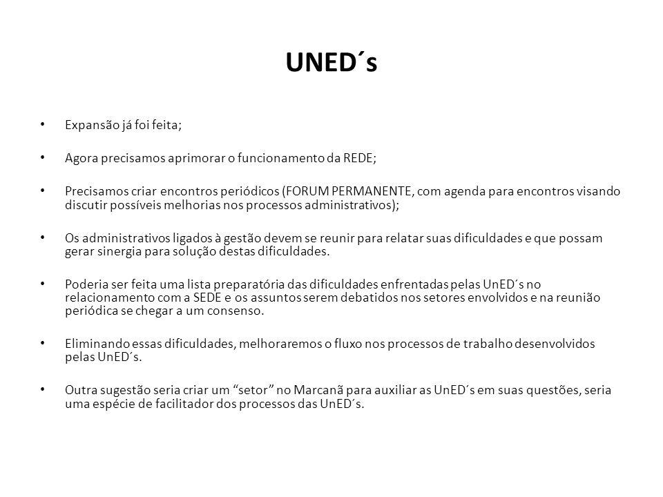 Desafio Universidade Tecnológica Se o Cefet/RJ...