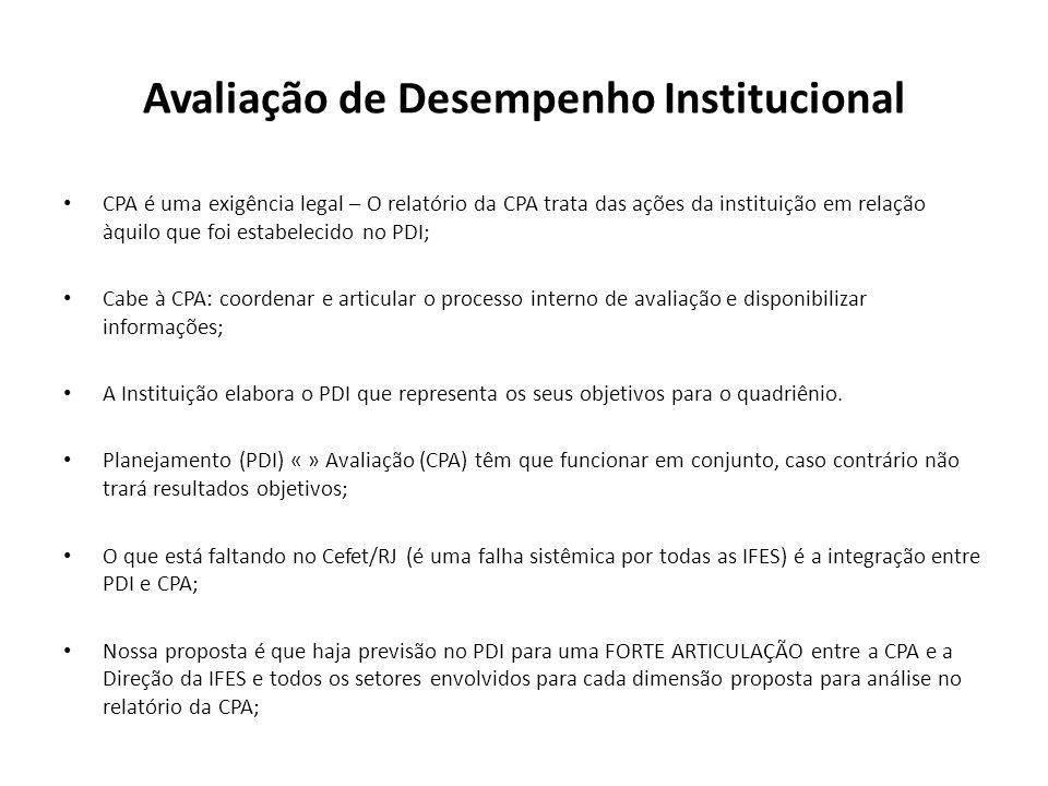 Avaliação de Desempenho Institucional CPA é uma exigência legal – O relatório da CPA trata das ações da instituição em relação àquilo que foi estabele