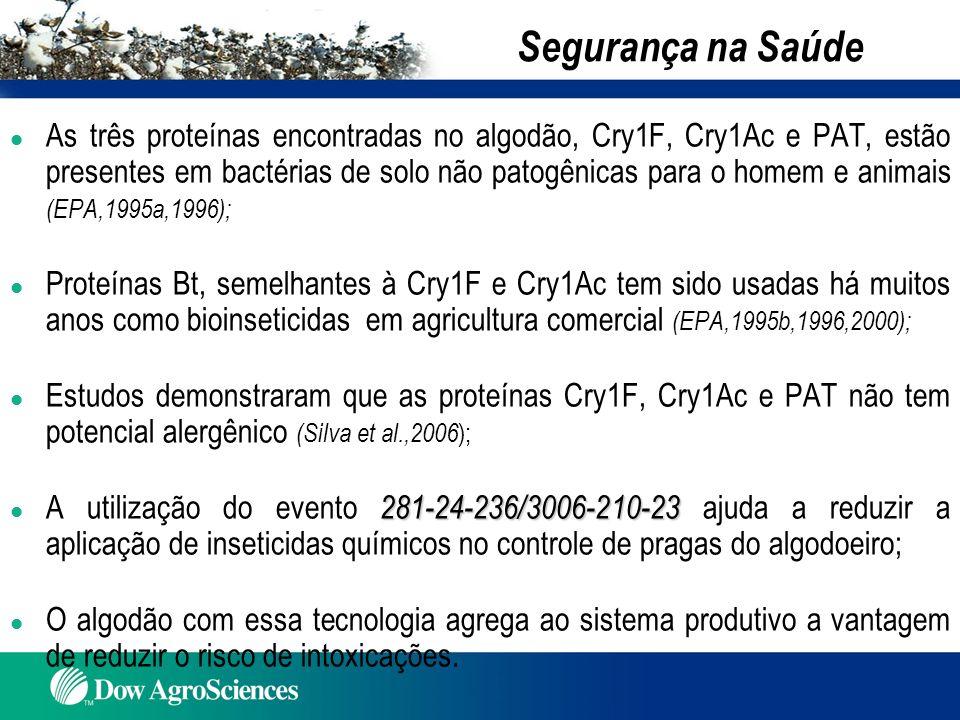 l As três proteínas encontradas no algodão, Cry1F, Cry1Ac e PAT, estão presentes em bactérias de solo não patogênicas para o homem e animais (EPA,1995