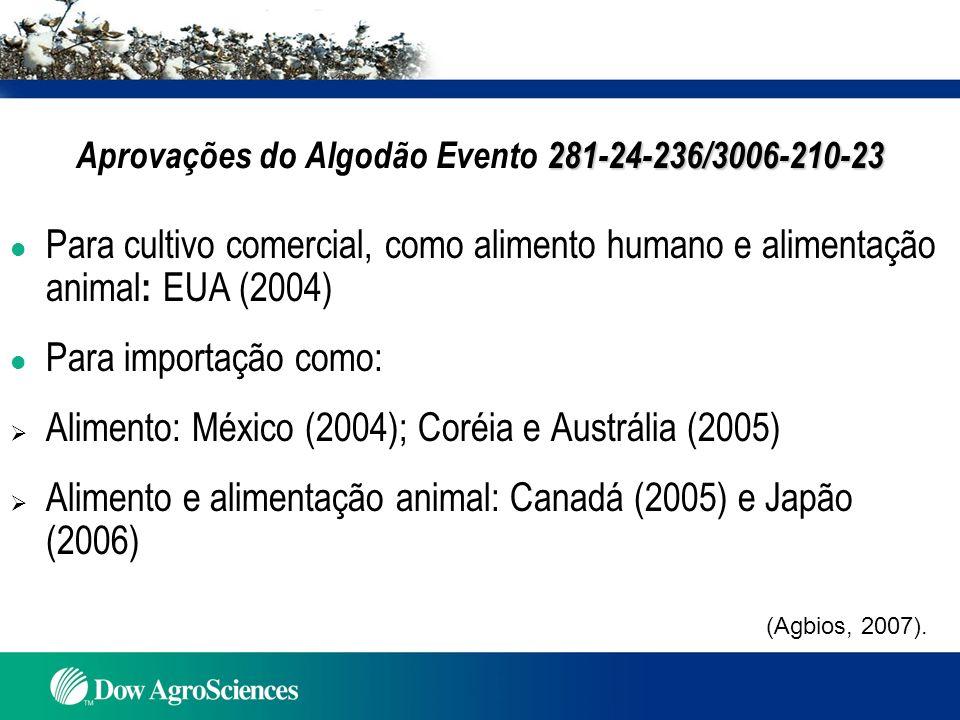 281-24-236/3006-210-23 Aprovações do Algodão Evento 281-24-236/3006-210-23 l Para cultivo comercial, como alimento humano e alimentação animal : EUA (