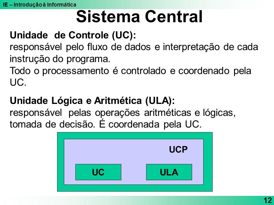 IE – Introdução à Informática 12 Unidade de Controle (UC): responsável pelo fluxo de dados e interpretação de cada instrução do programa. Todo o proce
