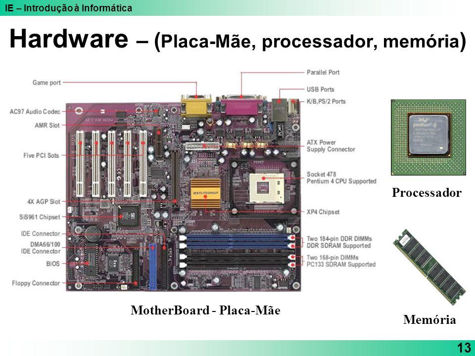 IE – Introdução à Informática 13 Hardware – ( Placa-Mãe, processador, memória ) Processador Memória MotherBoard - Placa-Mãe
