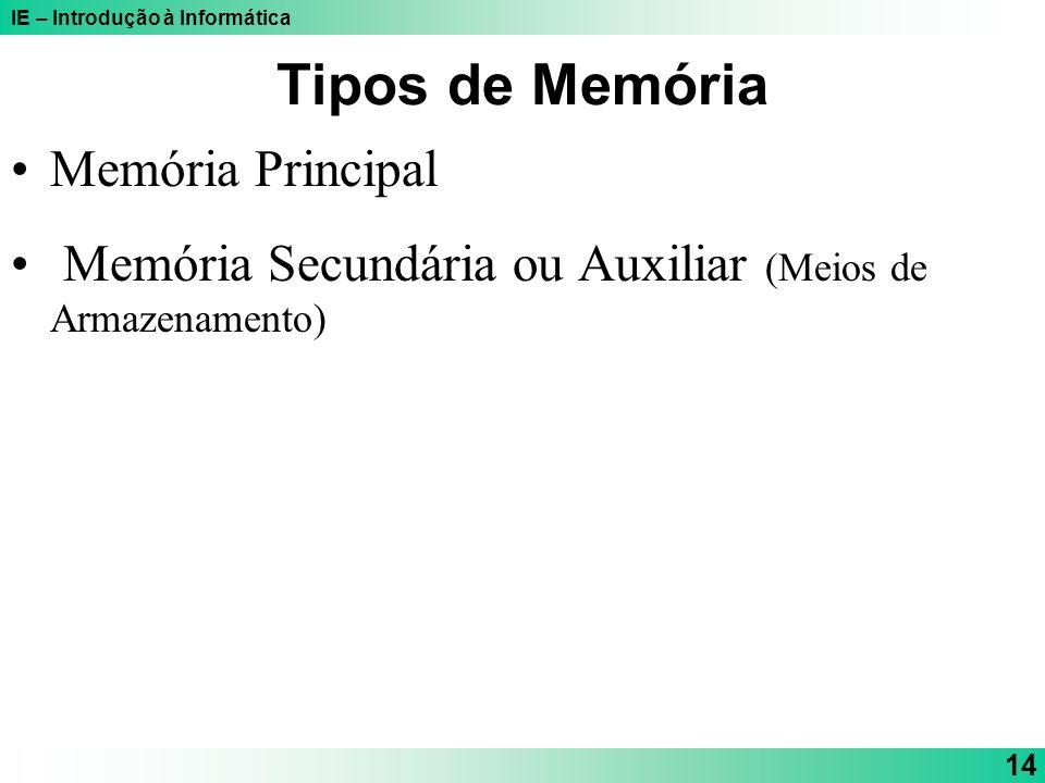 IE – Introdução à Informática 14 Tipos de Memória Memória Principal Memória Secundária ou Auxiliar (Meios de Armazenamento)