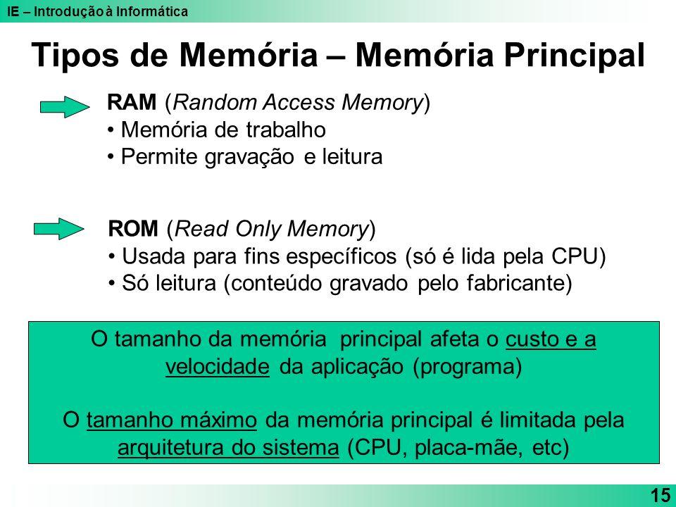 IE – Introdução à Informática 15 RAM (Random Access Memory) Memória de trabalho Permite gravação e leitura ROM (Read Only Memory) Usada para fins espe