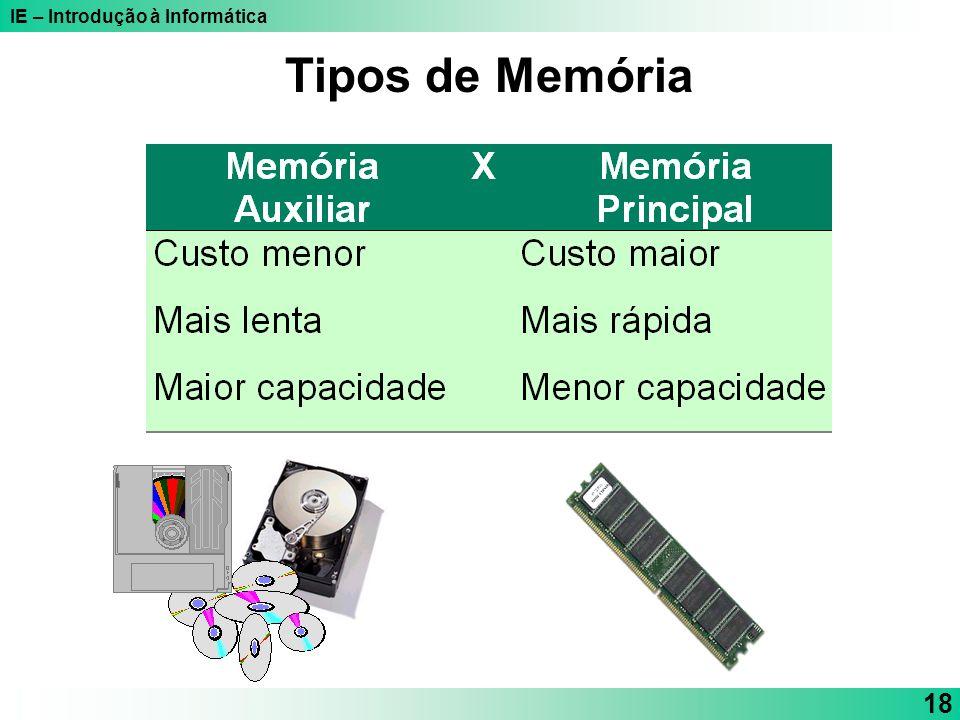 IE – Introdução à Informática 18 Tipos de Memória