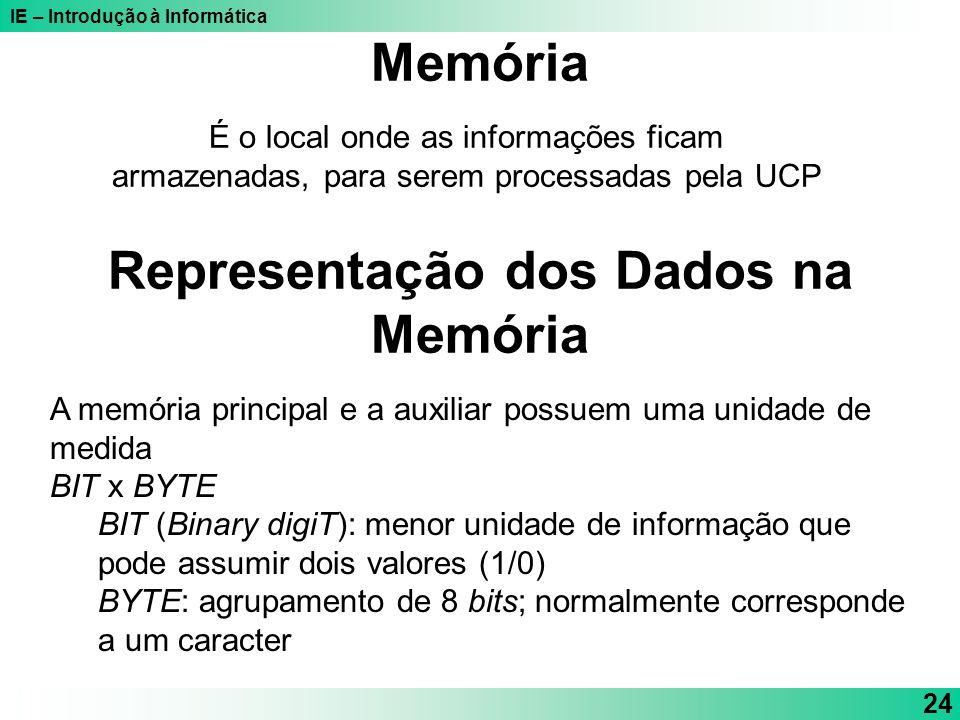 IE – Introdução à Informática 24 É o local onde as informações ficam armazenadas, para serem processadas pela UCP Memória Representação dos Dados na M