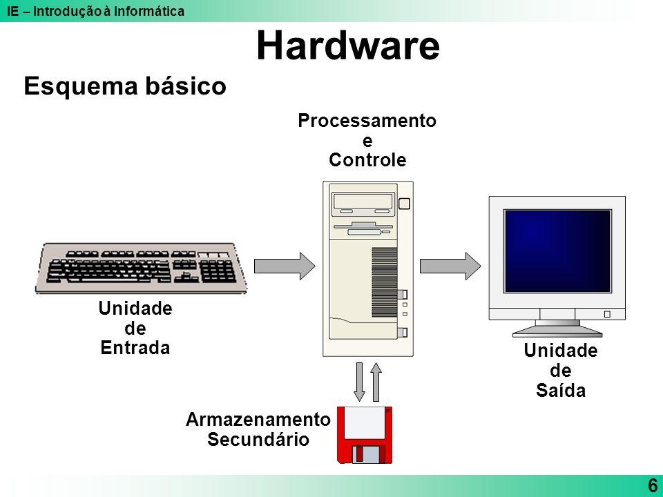 IE – Introdução à Informática 7 Hardware Sistema Central Periféricos Unidade Central de Processamento (UCP ou CPU) Memória Principal Unidade de Controle (UC) Unidade Lógica e Aritmética (ULA)