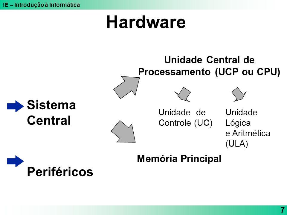 IE – Introdução à Informática 7 Hardware Sistema Central Periféricos Unidade Central de Processamento (UCP ou CPU) Memória Principal Unidade de Contro