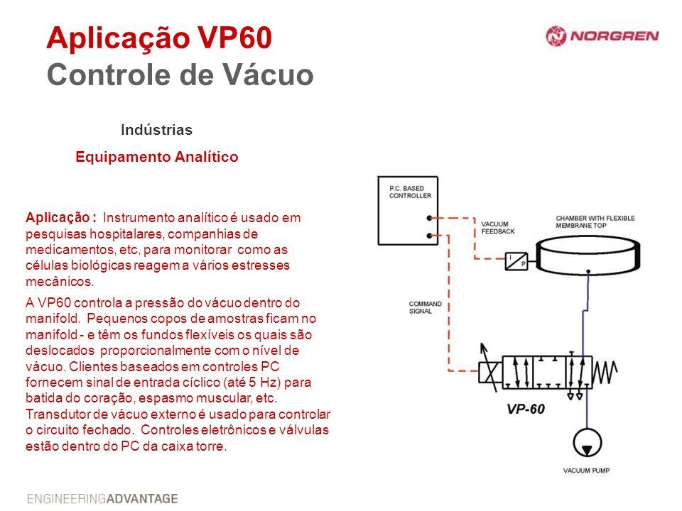 Aplicação VP60 Controle de Vácuo Indústrias Equipamento Analítico Aplicação : Instrumento analítico é usado em pesquisas hospitalares, companhias de m