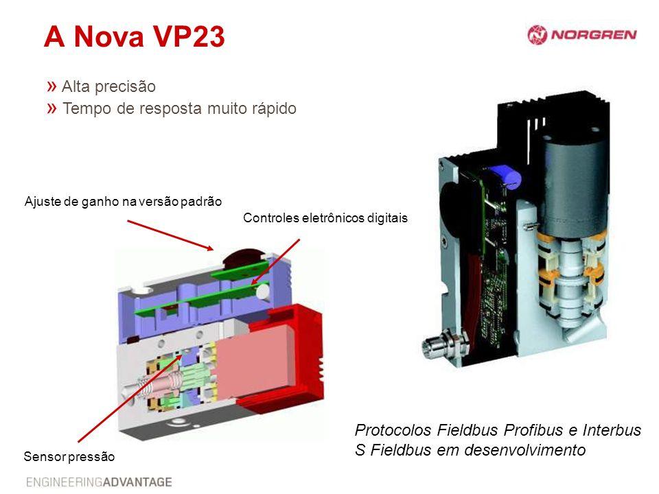 A Nova VP23 Protocolos Fieldbus Profibus e Interbus S Fieldbus em desenvolvimento » Alta precisão » Tempo de resposta muito rápido Controles eletrônic