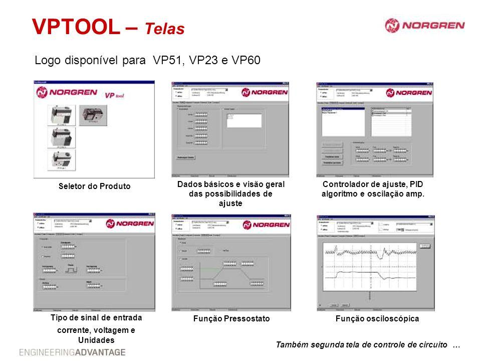 VPTOOL – Telas Logo disponível para VP51, VP23 e VP60 Dados básicos e visão geral das possibilidades de ajuste Controlador de ajuste, PID algoritmo e