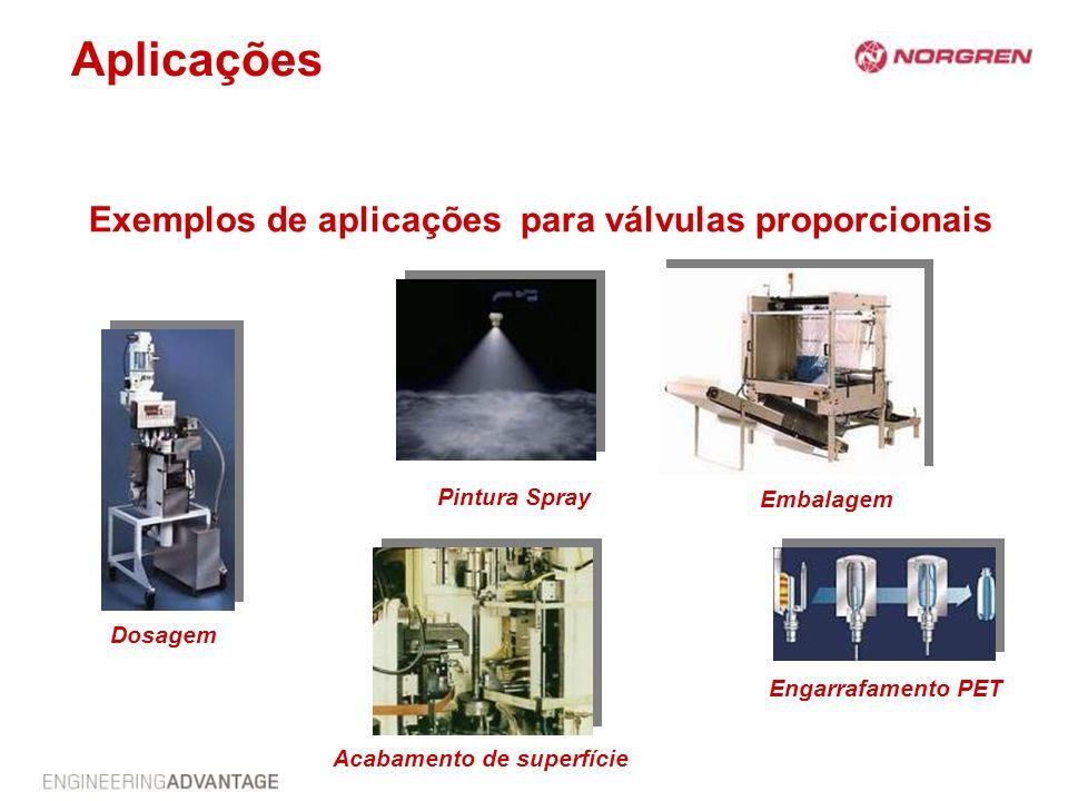 Aplicações Exemplos de aplicações para válvulas proporcionais Dosagem Pintura Spray Embalagem Engarrafamento PET Acabamento de superfície