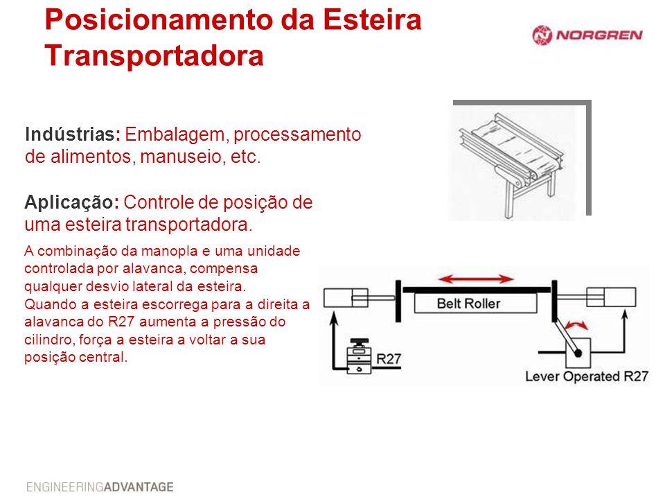 Posicionamento da Esteira Transportadora Aplicação: Controle de posição de uma esteira transportadora. A combinação da manopla e uma unidade controlad