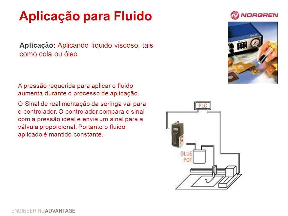 Aplicação para Fluido Aplicação: Aplicando líquido viscoso, tais como cola ou óleo A pressão requerida para aplicar o fluido aumenta durante o process