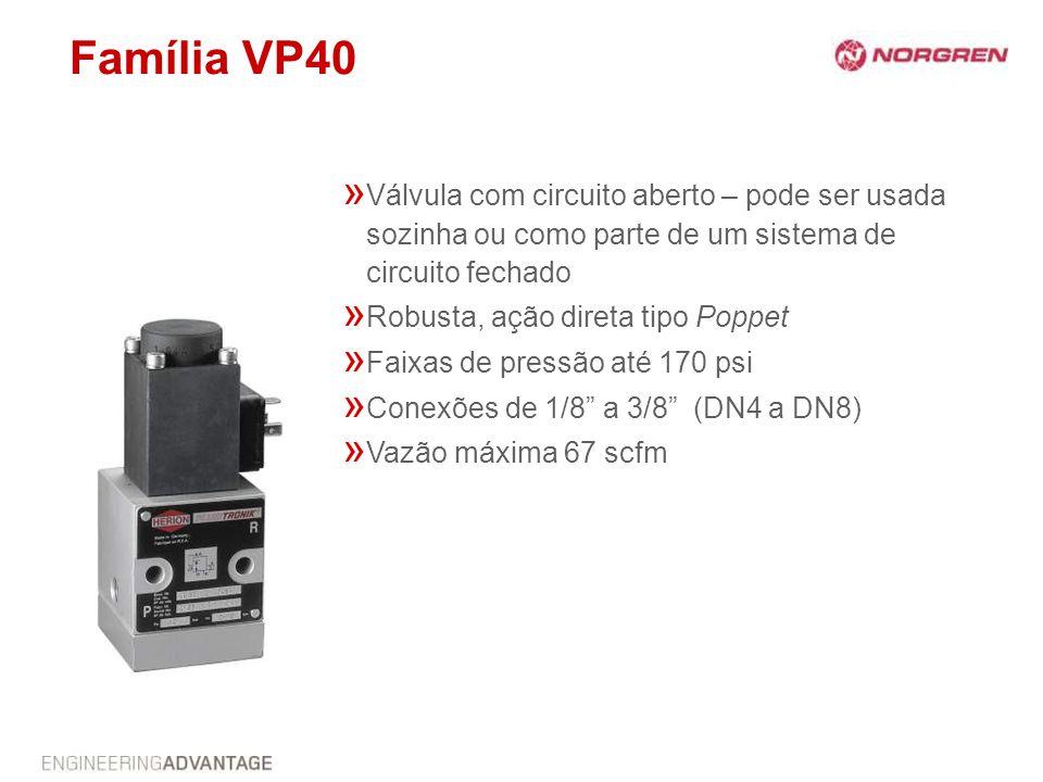 Família VP40 » Válvula com circuito aberto – pode ser usada sozinha ou como parte de um sistema de circuito fechado » Robusta, ação direta tipo Poppet