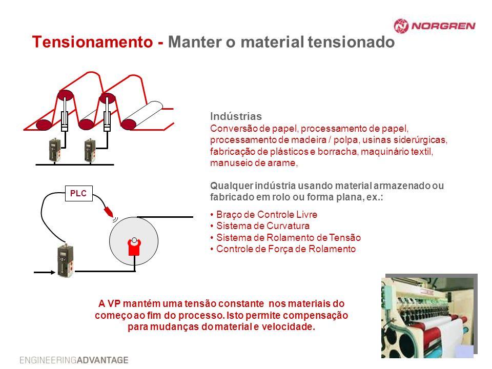 Tensionamento - Manter o material tensionado Indústrias Conversão de papel, processamento de papel, processamento de madeira / polpa, usinas siderúrgi