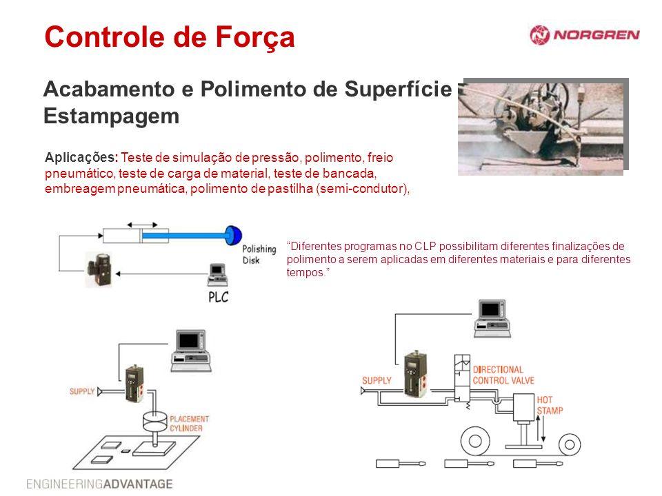 Controle de Força Diferentes programas no CLP possibilitam diferentes finalizações de polimento a serem aplicadas em diferentes materiais e para difer