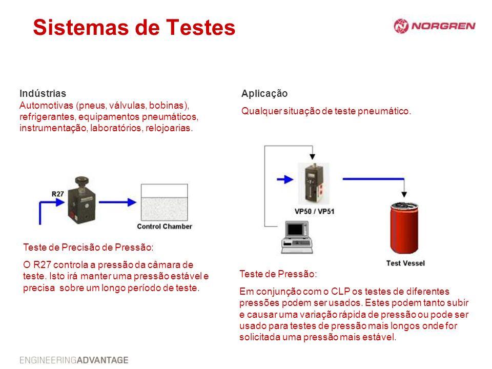 Sistemas de Testes Indústrias Automotivas (pneus, válvulas, bobinas), refrigerantes, equipamentos pneumáticos, instrumentação, laboratórios, relojoari