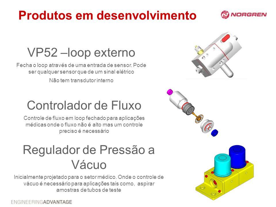 Produtos em desenvolvimento VP52 –loop externo Fecha o loop através de uma entrada de sensor. Pode ser qualquer sensor que de um sinal elétrico Não te