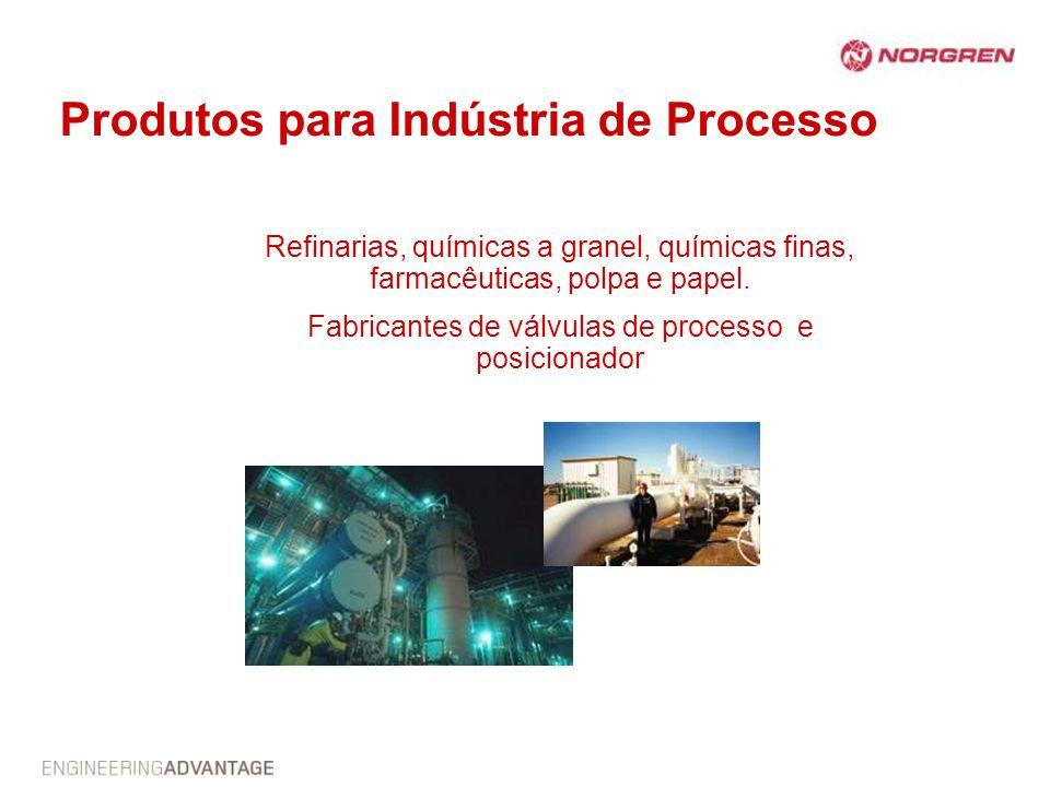 Produtos para Indústria de Processo Refinarias, químicas a granel, químicas finas, farmacêuticas, polpa e papel. Fabricantes de válvulas de processo e