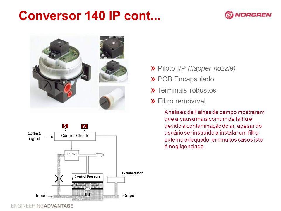 Conversor 140 IP cont... » Piloto I/P (flapper nozzle) » PCB Encapsulado » Terminais robustos » Filtro removível Análises de Falhas de campo mostraram